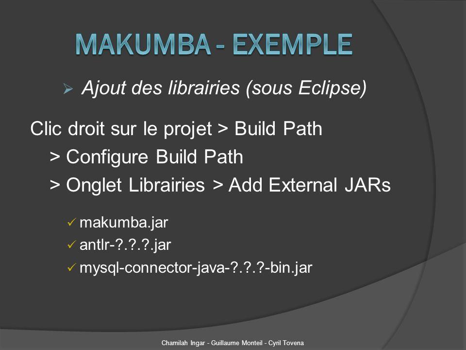 Configuration du web.xml Le fichier est déjà fait si on utilise Tomcat : Aller sur : http://www.makumba.org/makumba- install.html http://www.makumba.org/makumba- install.html Récupérer le web.xml dans la partie « Deployment Descriptor » Chamilah Ingar - Guillaume Monteil - Cyril Tovena