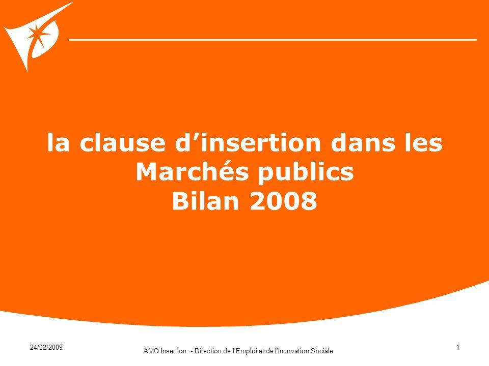 24/02/2009 AMO Insertion - Direction de l Emploi et de l Innovation Sociale 1 la clause dinsertion dans les Marchés publics Bilan 2008 Nom du diaporama