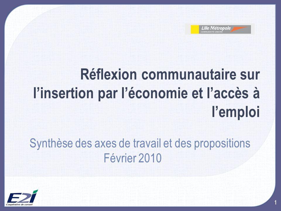 11 Réflexion communautaire sur linsertion par léconomie et laccès à lemploi Synthèse des axes de travail et des propositions Février 2010