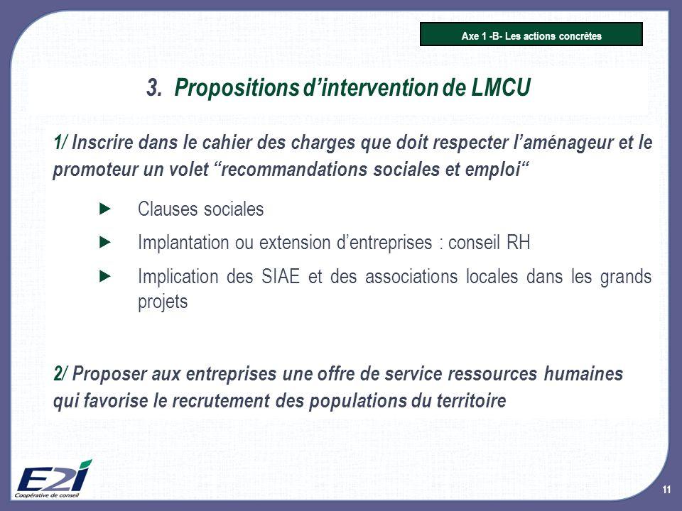 11 3.Propositions dintervention de LMCU 1/ Inscrire dans le cahier des charges que doit respecter laménageur et le promoteur un volet recommandations