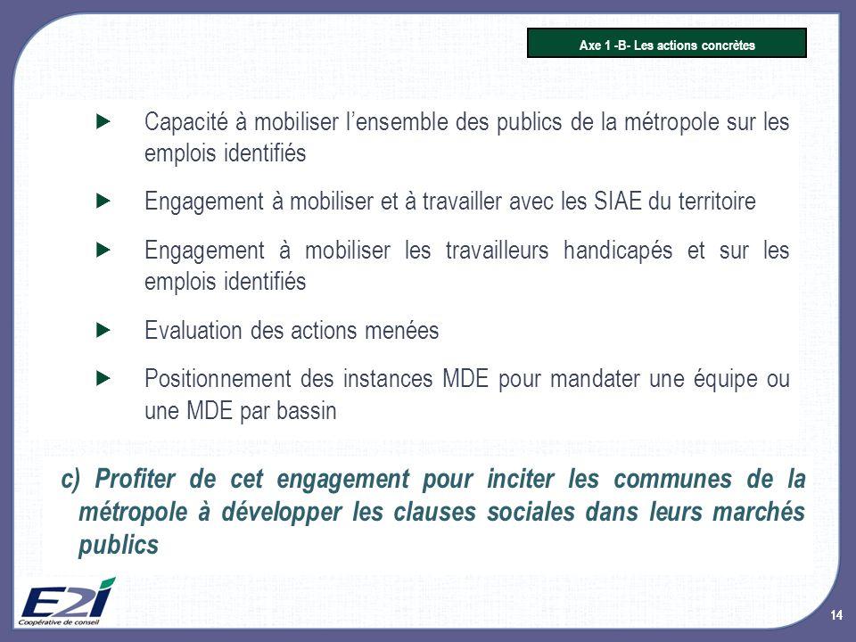 14 c) Profiter de cet engagement pour inciter les communes de la métropole à développer les clauses sociales dans leurs marchés publics Axe 1 -B- Les