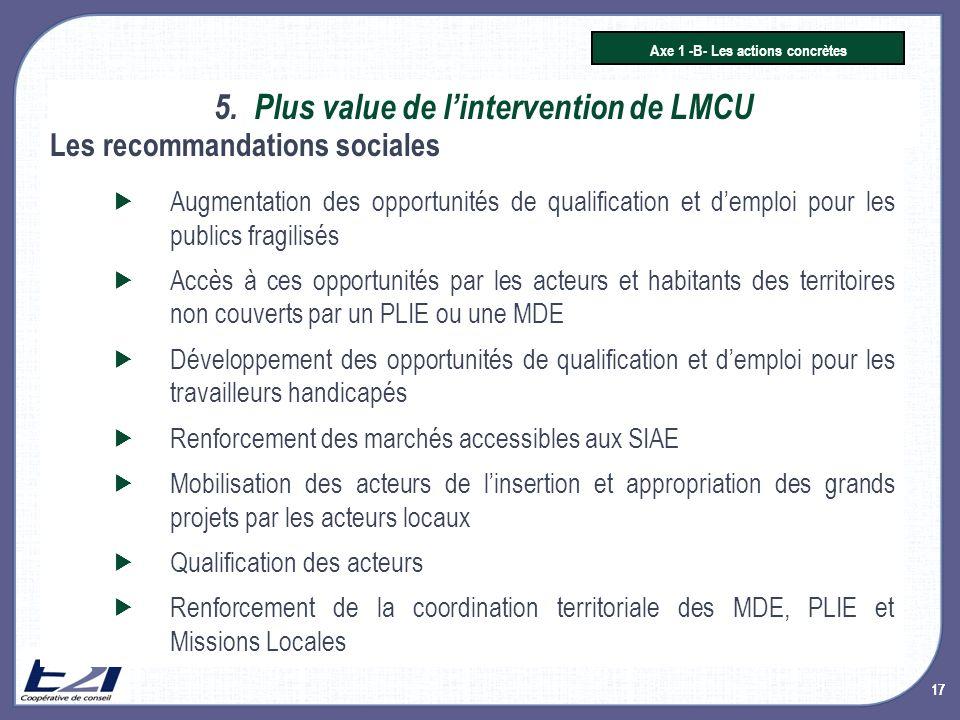 17 Axe 1 -B- Les actions concrètes 5.Plus value de lintervention de LMCU Les recommandations sociales Augmentation des opportunités de qualification e