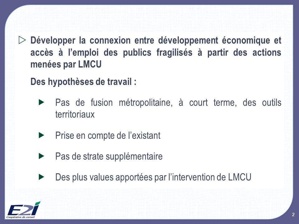 22 Développer la connexion entre développement économique et accès à lemploi des publics fragilisés à partir des actions menées par LMCU Des hypothèse