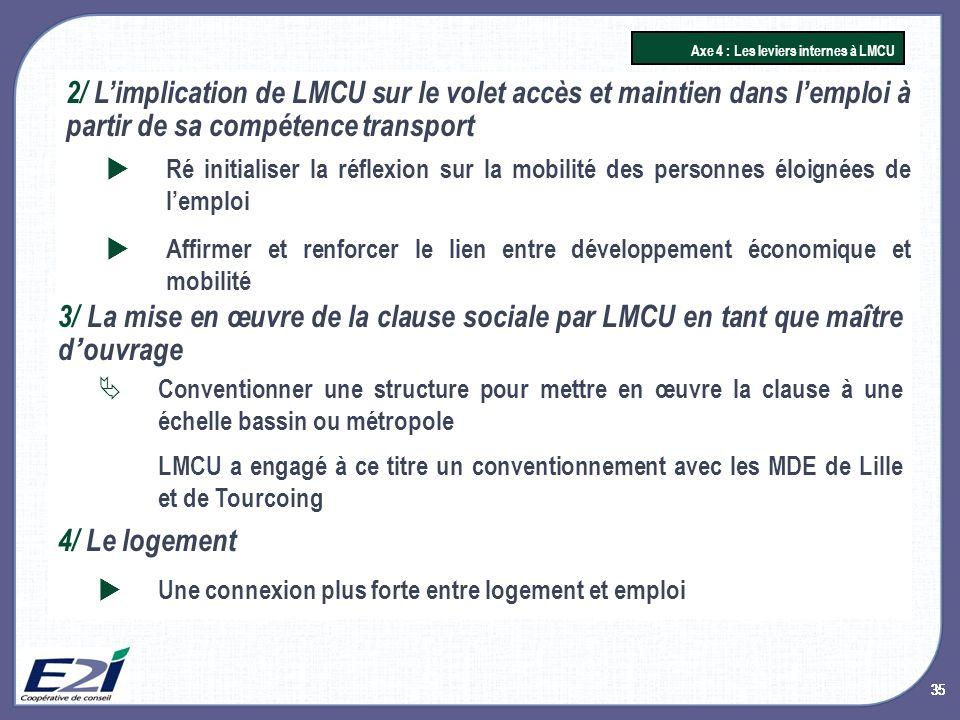 35 Axe 4 : Les leviers internes à LMCU 2/ Limplication de LMCU sur le volet accès et maintien dans lemploi à partir de sa compétence transport Ré initialiser la réflexion sur la mobilité des personnes éloignées de lemploi Affirmer et renforcer le lien entre développement économique et mobilité 3/ La mise en œuvre de la clause sociale par LMCU en tant que ma î tre d ouvrage Conventionner une structure pour mettre en œuvre la clause à une échelle bassin ou métropole LMCU a engagé à ce titre un conventionnement avec les MDE de Lille et de Tourcoing 4/ Le logement Une connexion plus forte entre logement et emploi