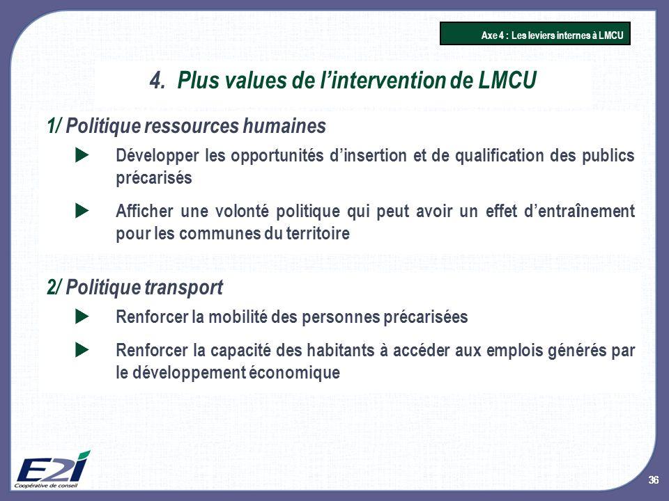 36 Axe 4 : Les leviers internes à LMCU 1/ Politique ressources humaines Développer les opportunités dinsertion et de qualification des publics précari