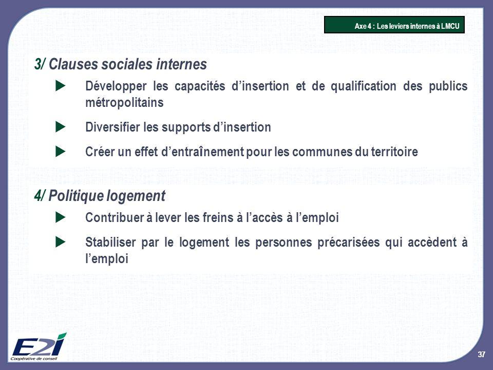 37 Axe 4 : Les leviers internes à LMCU 3/ Clauses sociales internes Développer les capacités dinsertion et de qualification des publics métropolitains