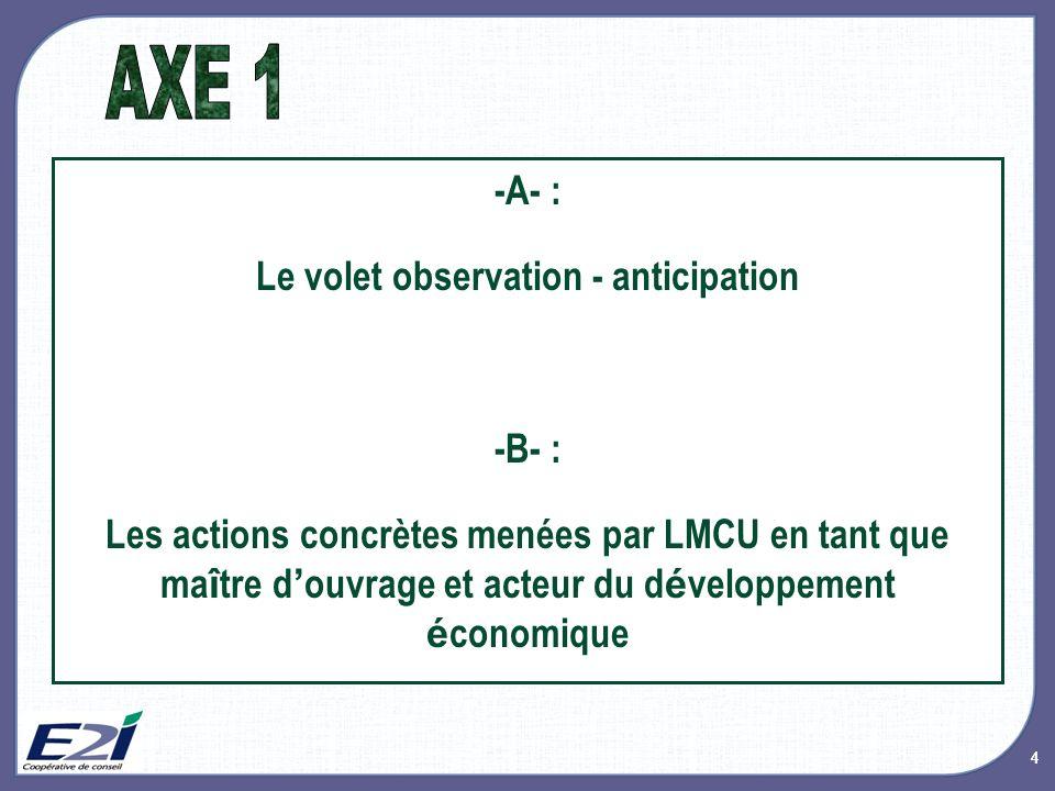 44 -A- : Le volet observation - anticipation -B- : Les actions concrètes menées par LMCU en tant que ma î tre d ouvrage et acteur du d é veloppement é conomique