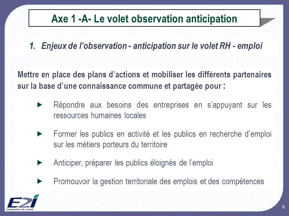 55 Axe 1 -A- Le volet observation anticipation 1.Enjeux de lobservation - anticipation sur le volet RH - emploi Mettre en place des plans dactions et