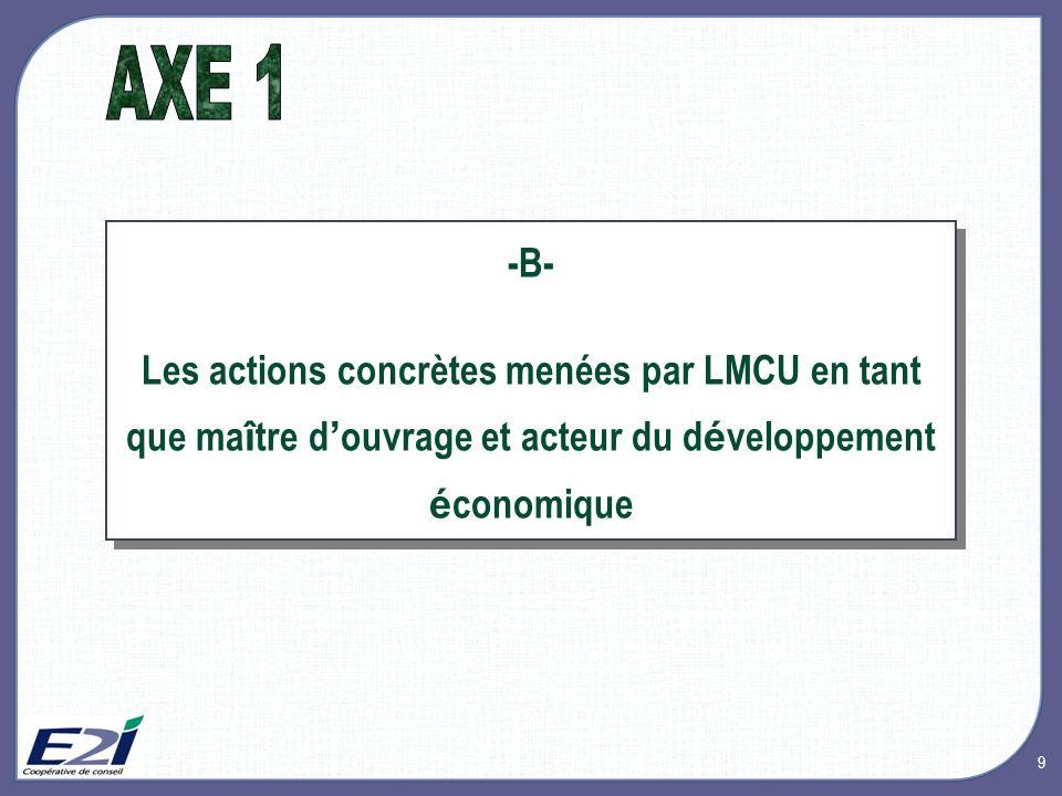 9 -B- Les actions concrètes menées par LMCU en tant que ma î tre d ouvrage et acteur du d é veloppement é conomique -B- Les actions concrètes menées par LMCU en tant que ma î tre d ouvrage et acteur du d é veloppement é conomique