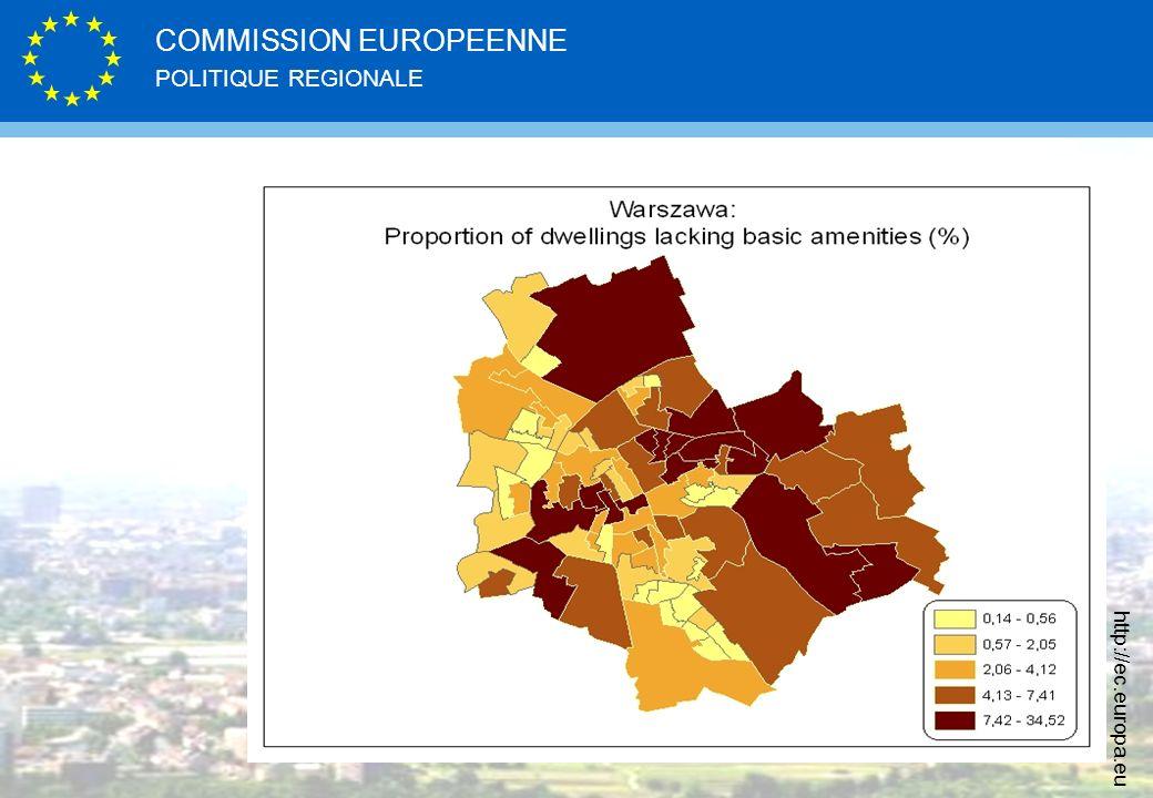 POLITIQUE REGIONALE COMMISSION EUROPEENNE http://ec.europa.eu Housing in Warsaw