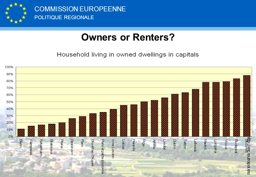 POLITIQUE REGIONALE COMMISSION EUROPEENNE http://ec.europa.eu Owners or Renters?