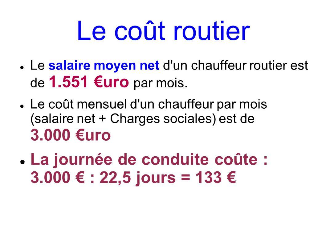 Le salaire moyen net d'un chauffeur routier est de 1.551 uro par mois. Le coût mensuel d'un chauffeur par mois (salaire net + Charges sociales) est de