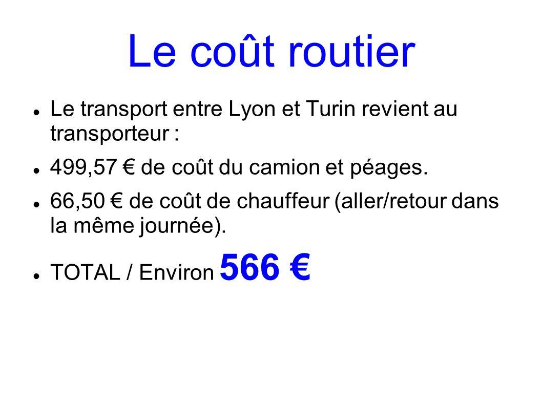 Le coût routier Le transport entre Lyon et Turin revient au transporteur : 499,57 de coût du camion et péages. 66,50 de coût de chauffeur (aller/retou