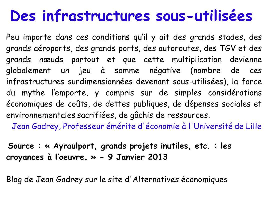 Des infrastructures sous-utilisées Peu importe dans ces conditions quil y ait des grands stades, des grands aéroports, des grands ports, des autoroute