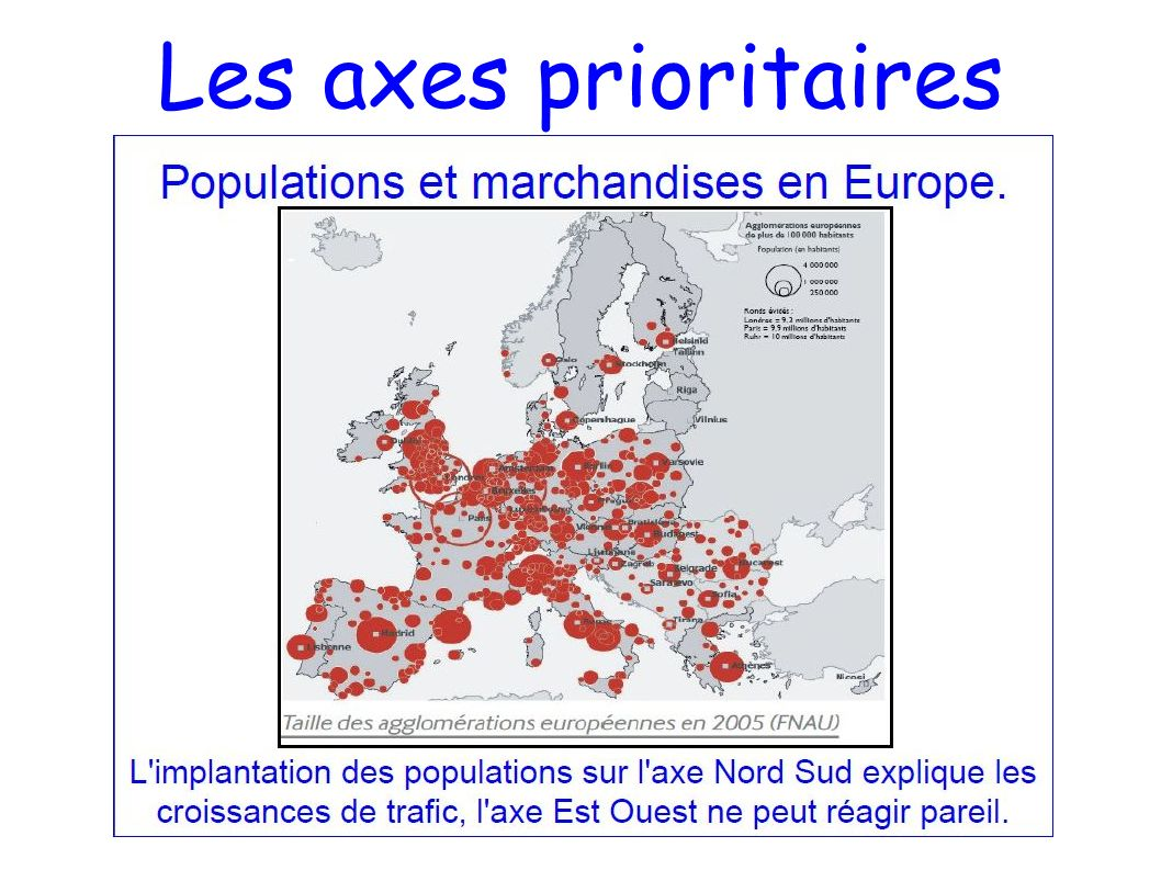 Les axes prioritaires