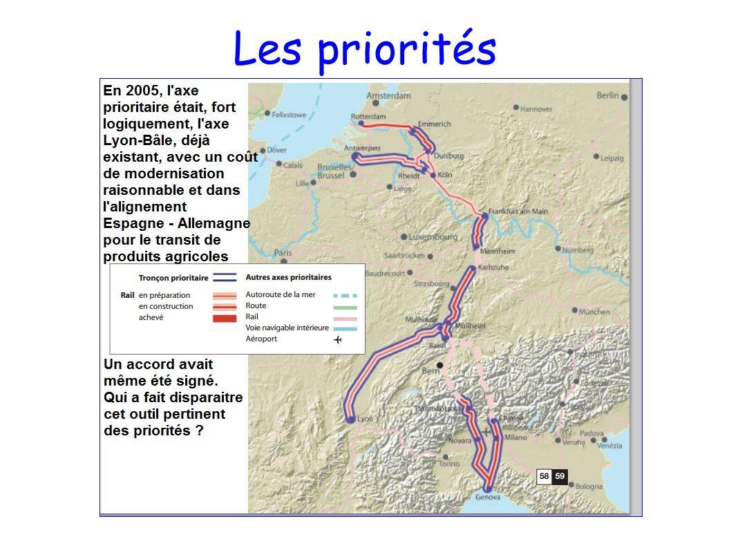 Les priorités Le retard pris dans les infrastructures ferroviaires en France et dans la région Rhône-Alpes nécessite actuellement d importants travaux qui posent de nombreux problèmes avec même des fermetures de lignes pour changement de ballast.