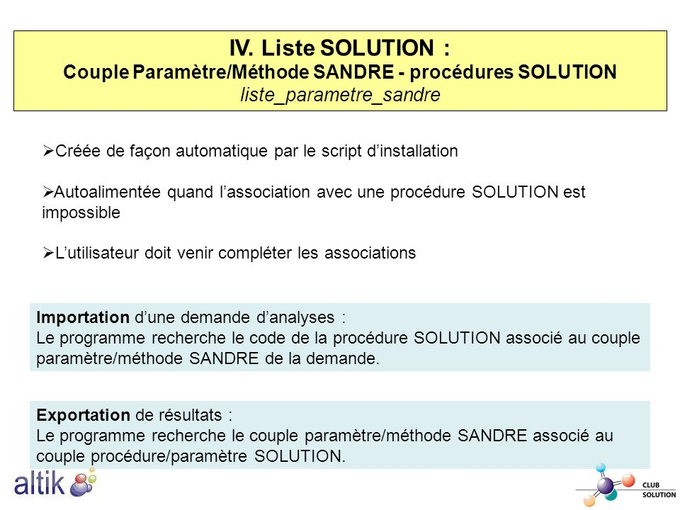 IV. Liste SOLUTION : Couple Paramètre/Méthode SANDRE - procédures SOLUTION liste_parametre_sandre Créée de façon automatique par le script dinstallati