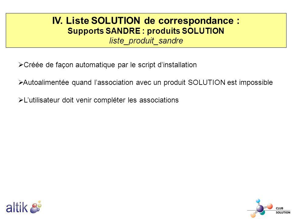 IV. Liste SOLUTION de correspondance : Supports SANDRE : produits SOLUTION liste_produit_sandre Créée de façon automatique par le script dinstallation