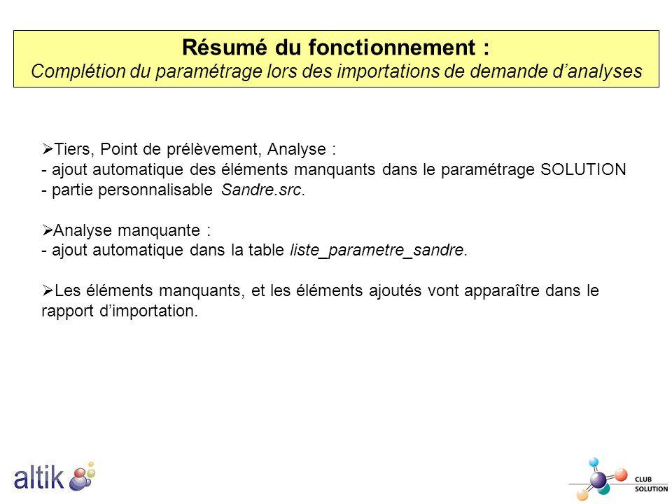 Résumé du fonctionnement : Complétion du paramétrage lors des importations de demande danalyses Tiers, Point de prélèvement, Analyse : - ajout automat