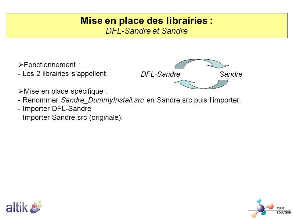 Mise en place des librairies : DFL-Sandre et Sandre Fonctionnement : - Les 2 librairies sappellent. Mise en place spécifique : - Renommer Sandre_Dummy
