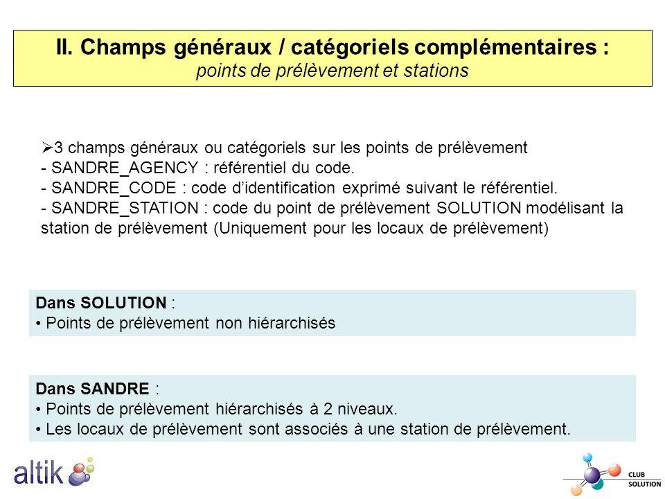 II. Champs généraux / catégoriels complémentaires : points de prélèvement et stations 3 champs généraux ou catégoriels sur les points de prélèvement -