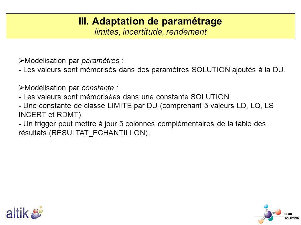 III. Adaptation de paramétrage limites, incertitude, rendement Modélisation par paramètres : - Les valeurs sont mémorisés dans des paramètres SOLUTION