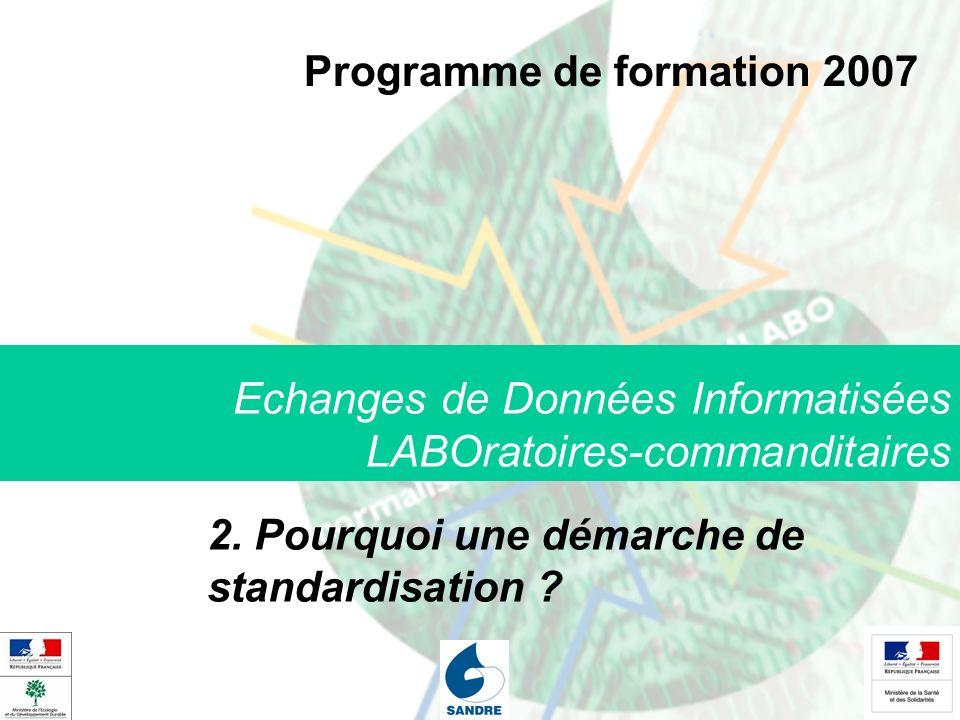 2. Pourquoi une démarche de standardisation ? Echanges de Données Informatisées LABOratoires-commanditaires Programme de formation 2007
