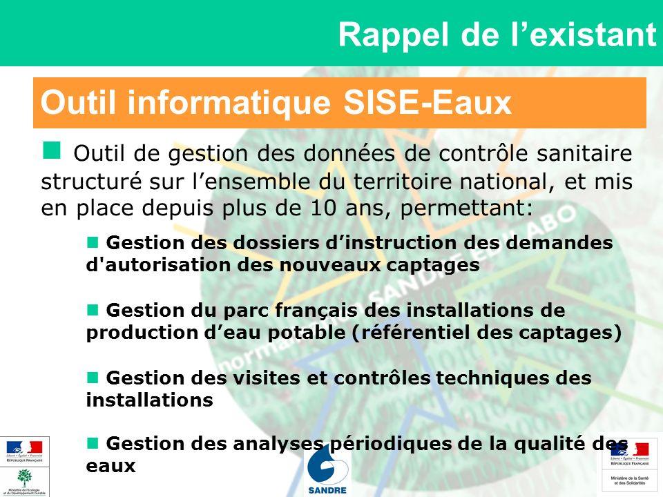 Outil informatique SISE-Eaux Rappel de lexistant Outil de gestion des données de contrôle sanitaire structuré sur lensemble du territoire national, et