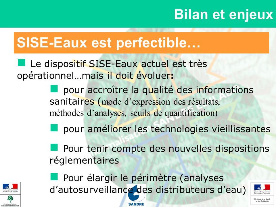 SISE-Eaux est perfectible… Bilan et enjeux Le dispositif SISE-Eaux actuel est très opérationnel…mais il doit évoluer: pour améliorer les technologies