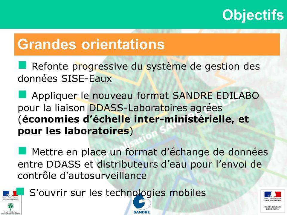 Grandes orientations Objectifs Refonte progressive du système de gestion des données SISE-Eaux Appliquer le nouveau format SANDRE EDILABO pour la liai