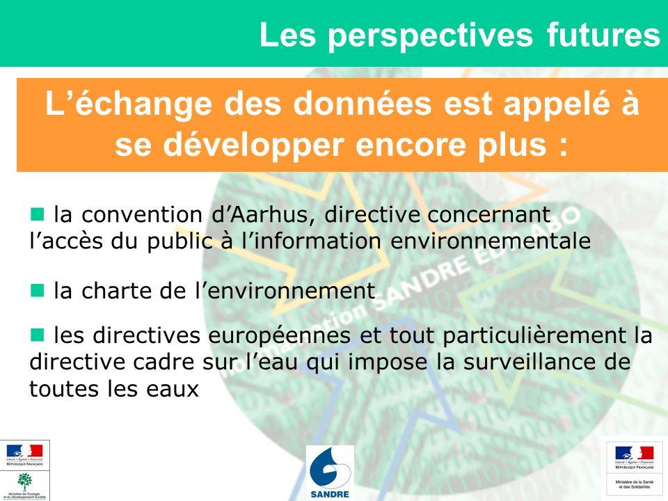 Léchange des données est appelé à se développer encore plus : Les perspectives futures la convention dAarhus, directive concernant laccès du public à