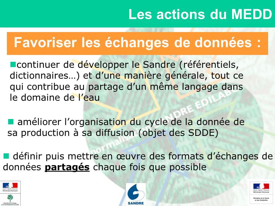 Favoriser les échanges de données : Les actions du MEDD continuer de développer le Sandre (référentiels, dictionnaires…) et dune manière générale, tou