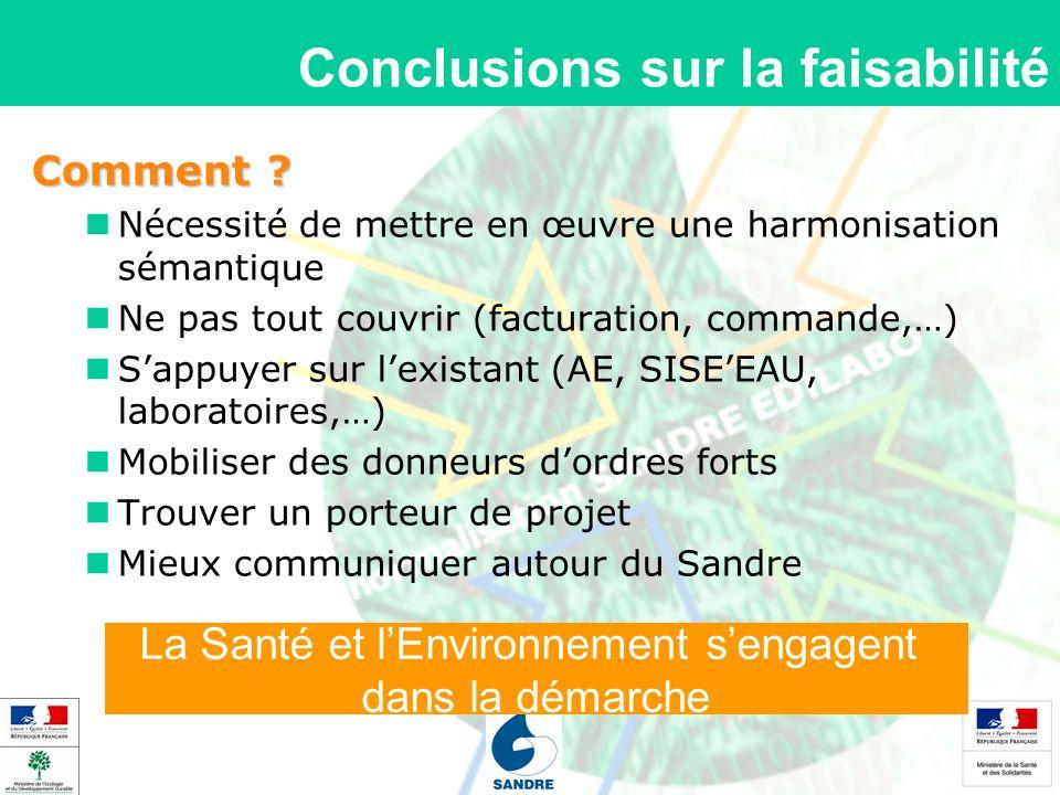 Conclusions sur la faisabilité Comment .