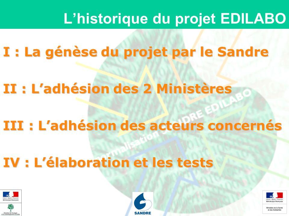 Lhistorique du projet EDILABO I : La génèse du projet par le Sandre II : Ladhésion des 2 Ministères III : Ladhésion des acteurs concernés IV : Lélaboration et les tests