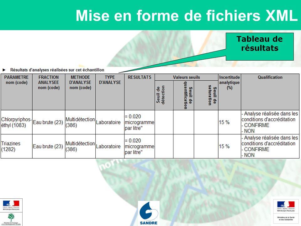 Mise en forme de fichiers XML Tableau de résultats