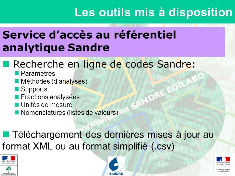 Les outils mis à disposition Service daccès au référentiel analytique Sandre Recherche en ligne de codes Sandre: Paramètres Méthodes (danalyses) Suppo