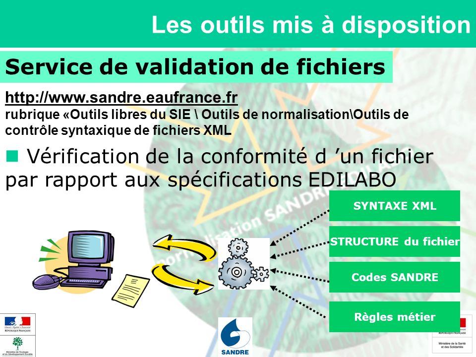 Les outils mis à disposition Service de validation de fichiers http://www.sandre.eaufrance.fr rubrique «Outils libres du SIE \ Outils de normalisation