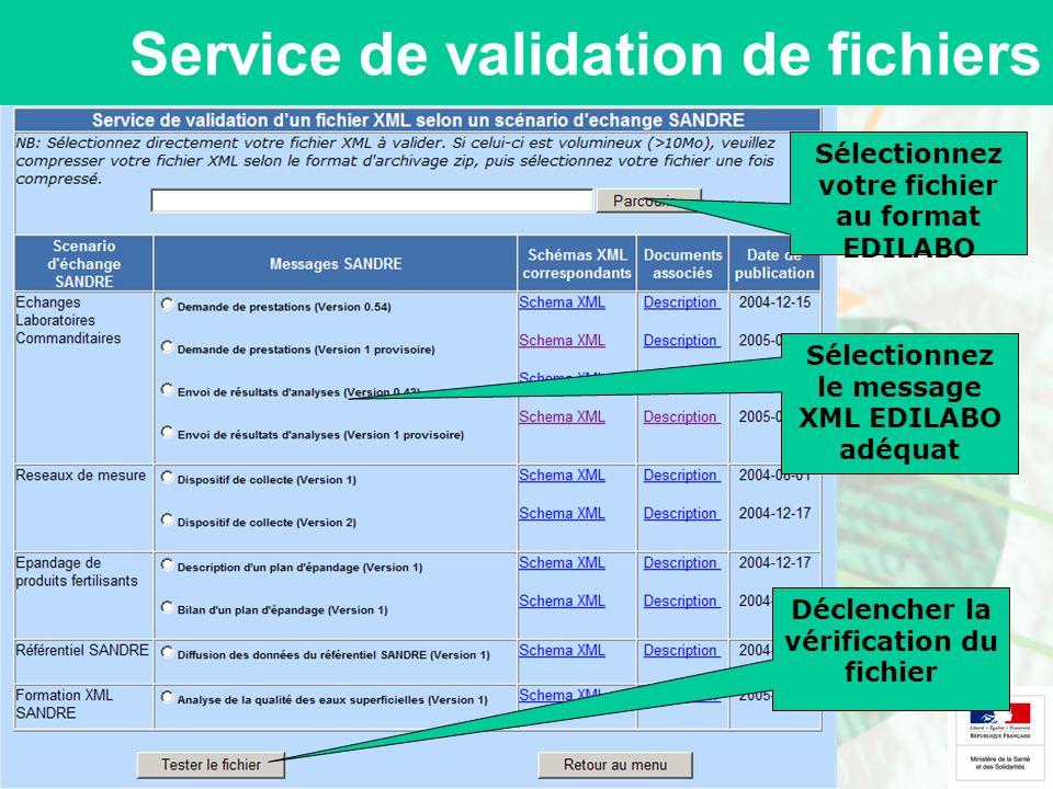 Service de validation de fichiers Sélectionnez votre fichier au format EDILABO Sélectionnez le message XML EDILABO adéquat Déclencher la vérification