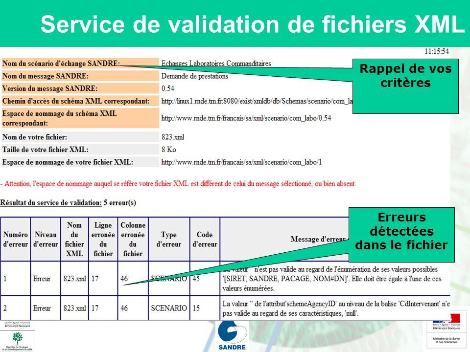 Service de validation de fichiers XML Rappel de vos critères Erreurs détectées dans le fichier