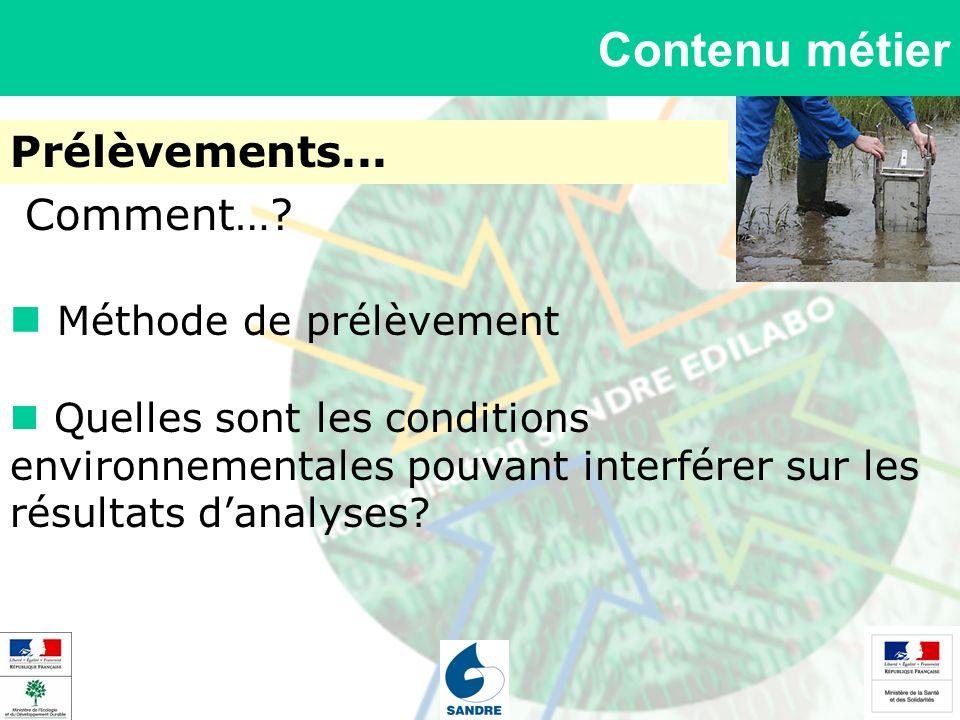 Contenu métier Prélèvements... Méthode de prélèvement Quelles sont les conditions environnementales pouvant interférer sur les résultats danalyses? Co