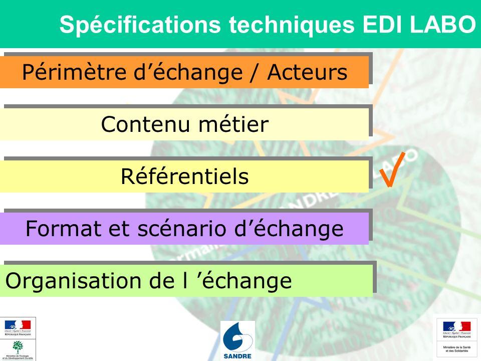 Périmètre déchange / Acteurs Spécifications techniques EDI LABO Contenu métier Référentiels Format et scénario déchange Organisation de l échange