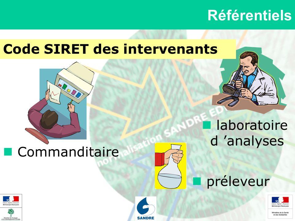 Référentiels Commanditaire laboratoire d analyses préleveur Code SIRET des intervenants