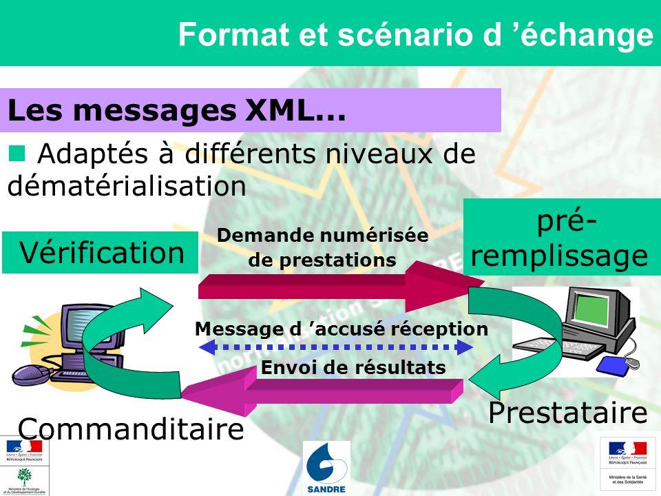 Format et scénario d échange Les messages XML... Adaptés à différents niveaux de dématérialisation Commanditaire Prestataire Demande numérisée de pres