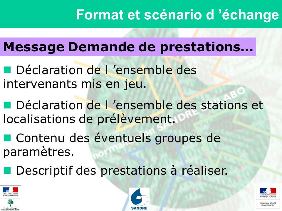 Format et scénario d échange Message Demande de prestations... Déclaration de l ensemble des intervenants mis en jeu. Déclaration de l ensemble des st
