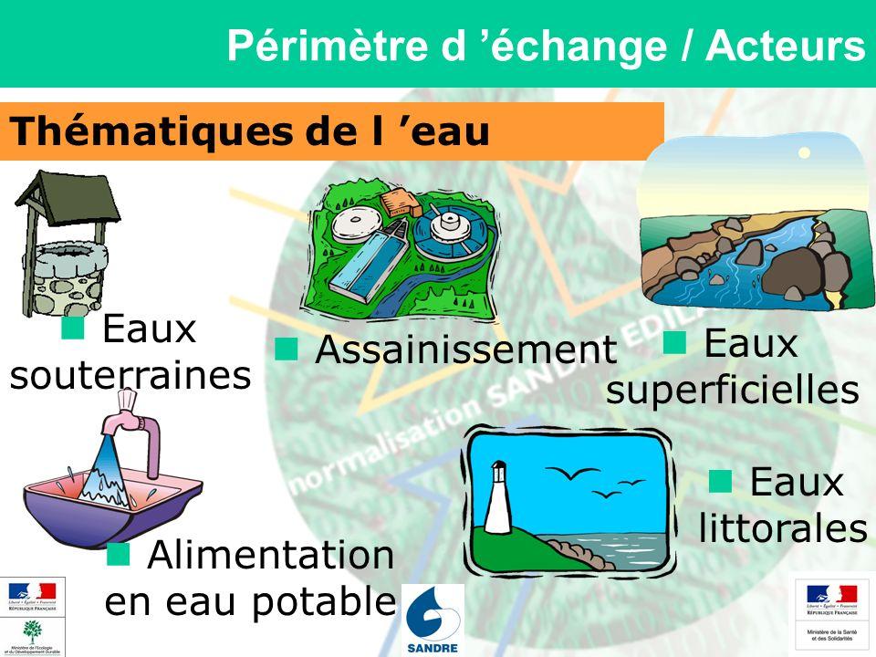 Thématiques de l eau Périmètre d échange / Acteurs Eaux superficielles Alimentation en eau potable Eaux souterraines Assainissement Eaux littorales