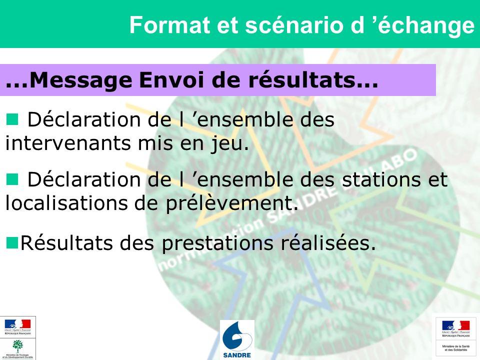 Format et scénario d échange...Message Envoi de résultats... Déclaration de l ensemble des intervenants mis en jeu. Déclaration de l ensemble des stat