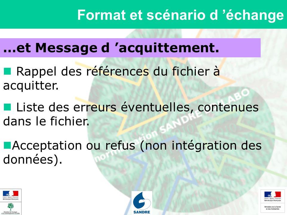 Format et scénario d échange …et Message d acquittement. Rappel des références du fichier à acquitter. Liste des erreurs éventuelles, contenues dans l