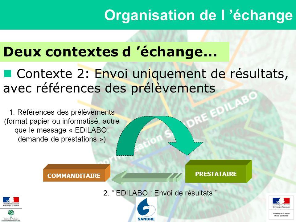 Organisation de l échange Deux contextes d échange... Contexte 2: Envoi uniquement de résultats, avec références des prélèvements COMMANDITAIRE PRESTA