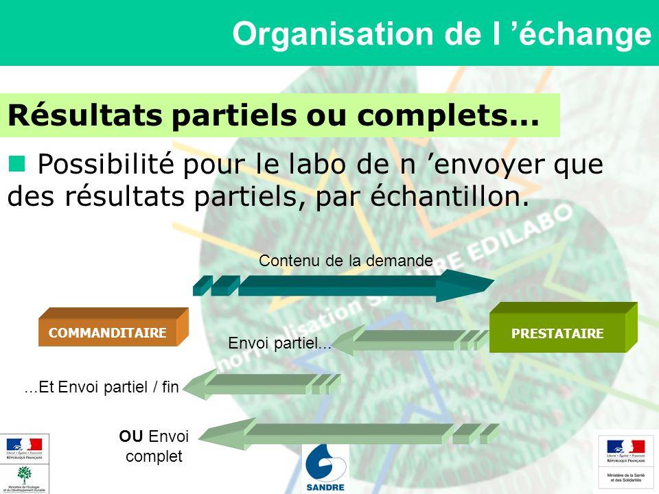 Organisation de l échange Résultats partiels ou complets... Possibilité pour le labo de n envoyer que des résultats partiels, par échantillon. COMMAND
