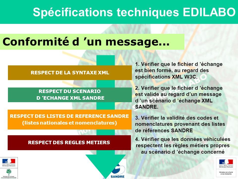 Spécifications techniques EDILABO Conformité d un message... RESPECT DE LA SYNTAXE XML 1. Vérifier que le fichier d échange est bien formé, au regard